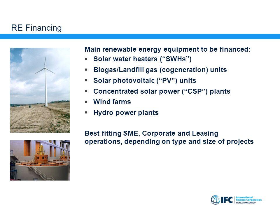 RE Financing Main renewable energy equipment to be financed:
