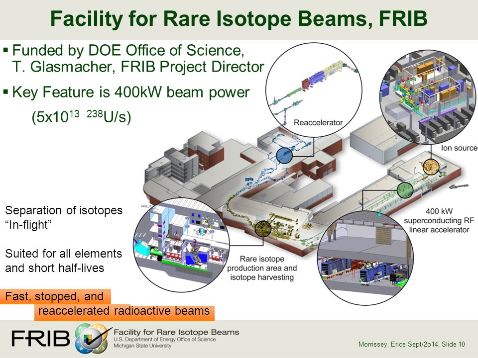 Facility for Rare Isotope Beams, FRIB