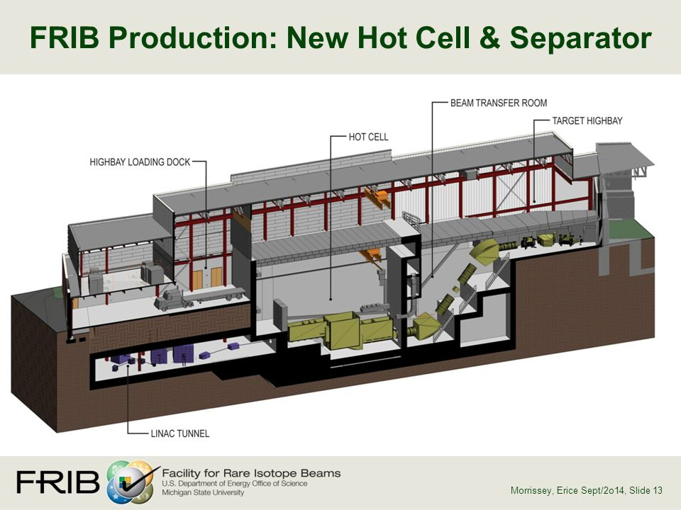 FRIB Production: New Hot Cell & Separator