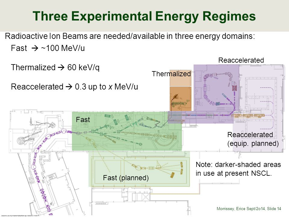 Three Experimental Energy Regimes