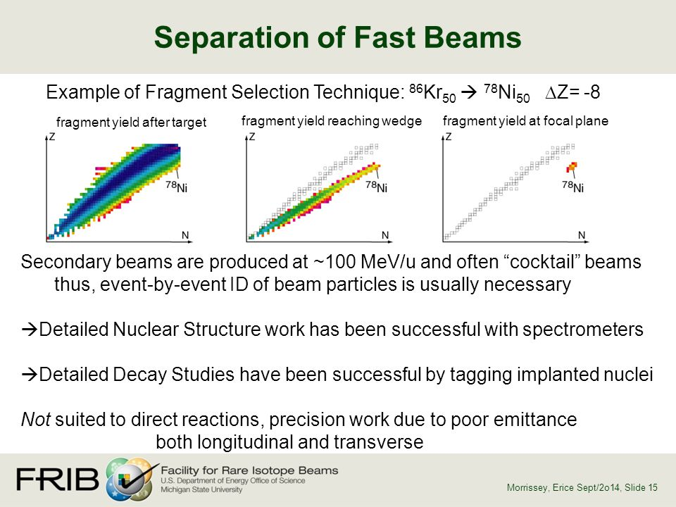 Separation of Fast Beams