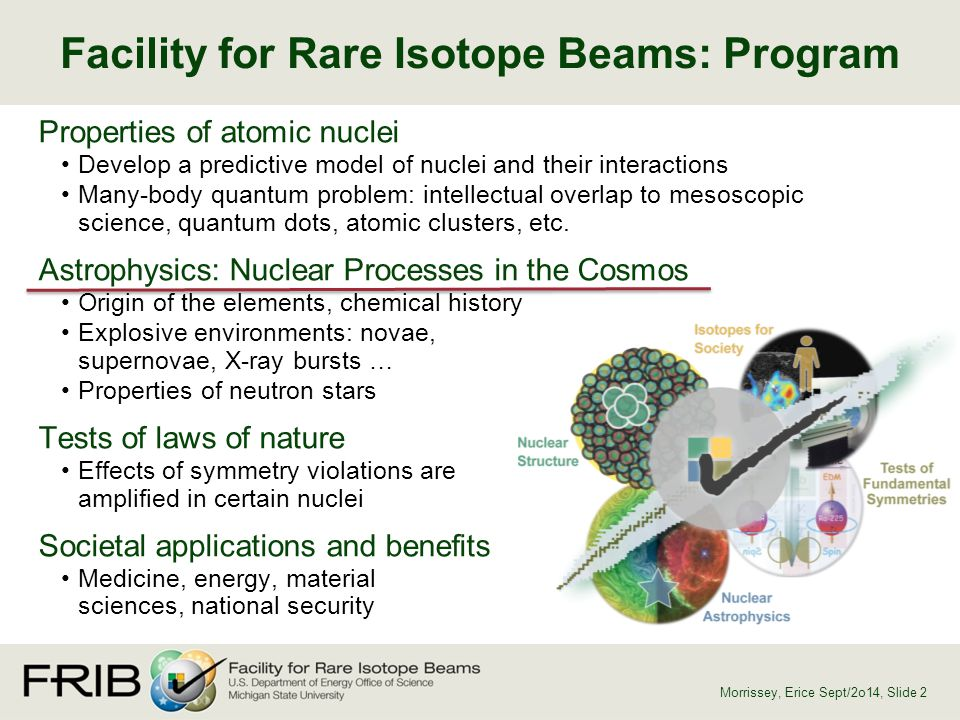 Facility for Rare Isotope Beams: Program