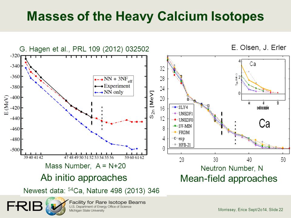 Masses of the Heavy Calcium Isotopes
