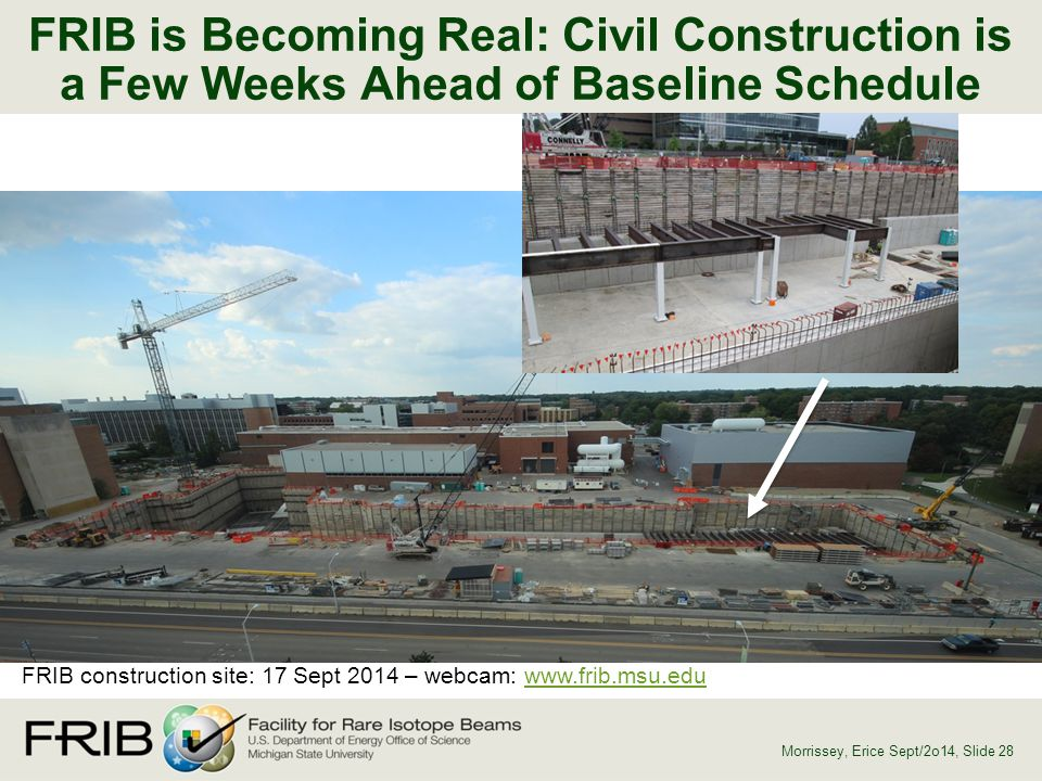 FRIB is Becoming Real: Civil Construction is a Few Weeks Ahead of Baseline Schedule