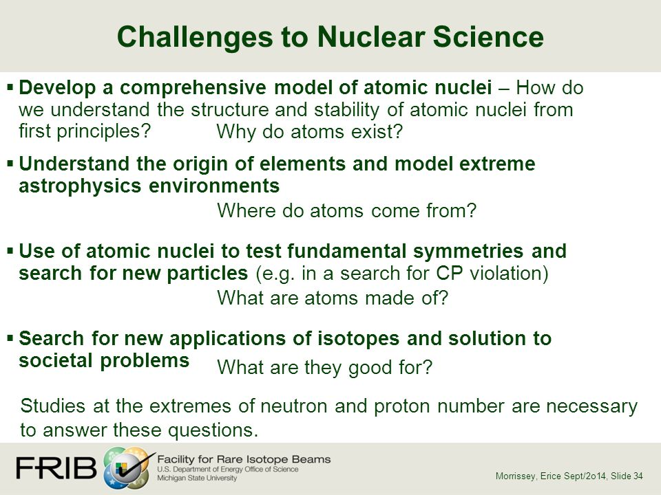Challenges to Nuclear Science