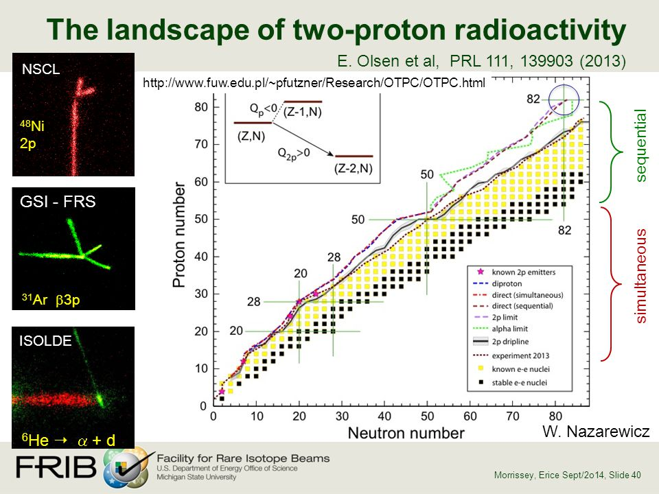 The landscape of two-proton radioactivity
