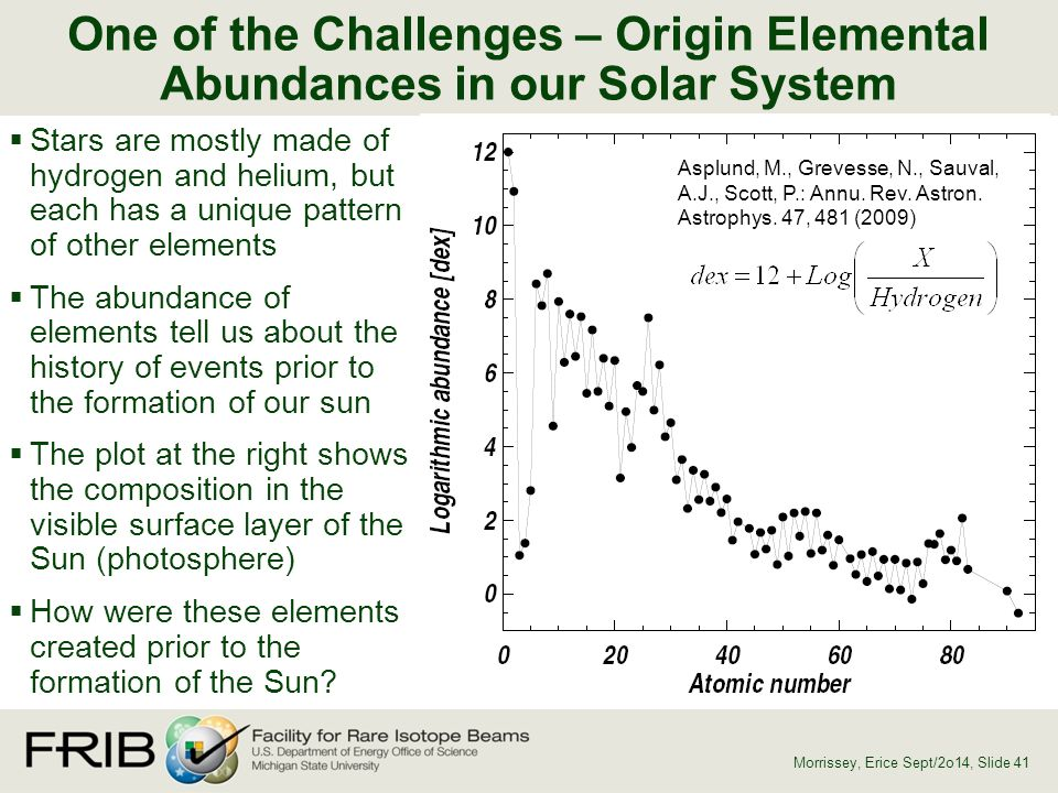 One of the Challenges – Origin Elemental Abundances in our Solar System
