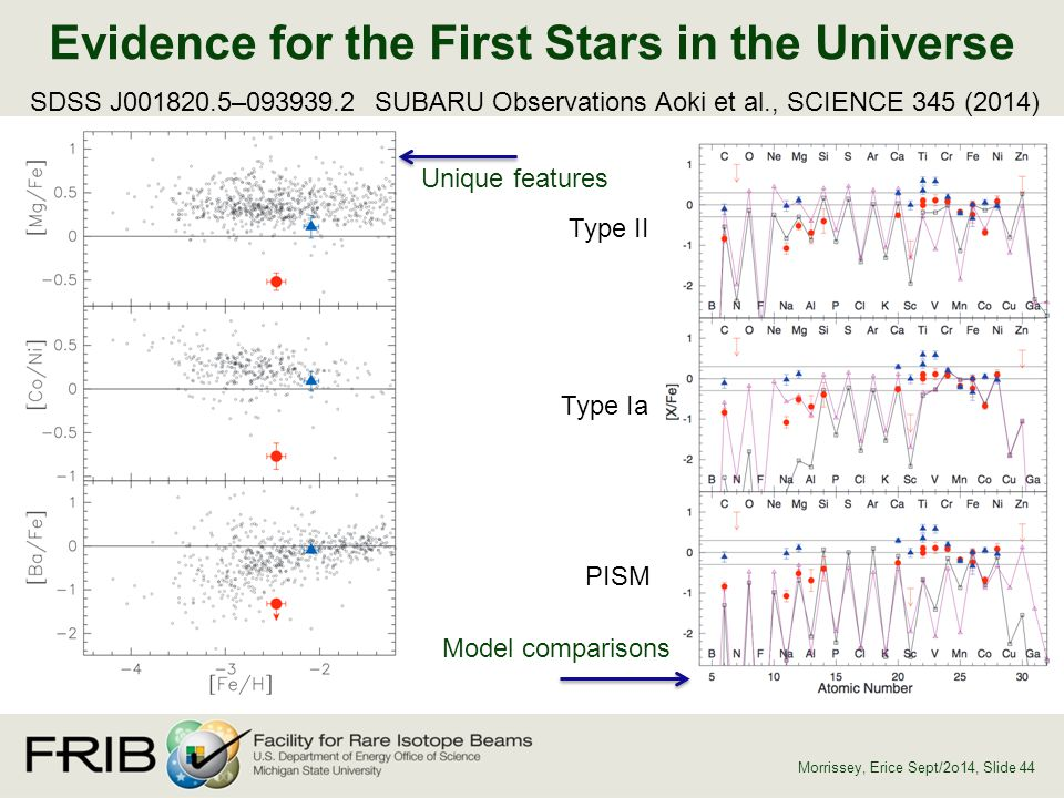 Evidence for the First Stars in the Universe