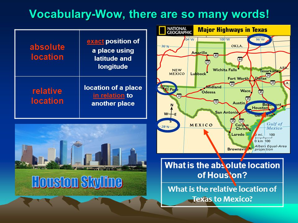 Vocabulary-Wow, there are so many words!