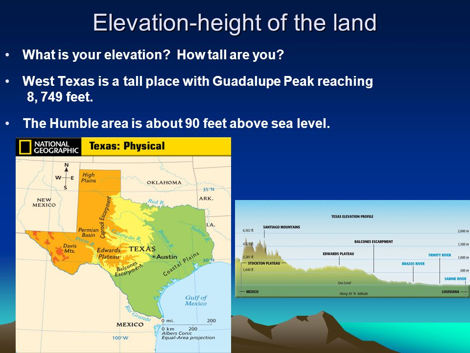 Elevation-height of the land