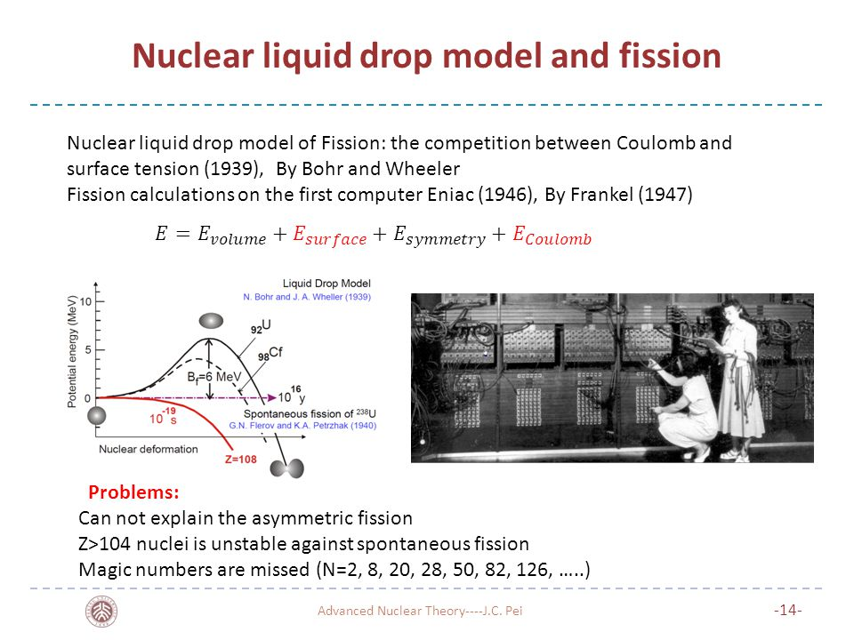 Nuclear liquid drop model and fission