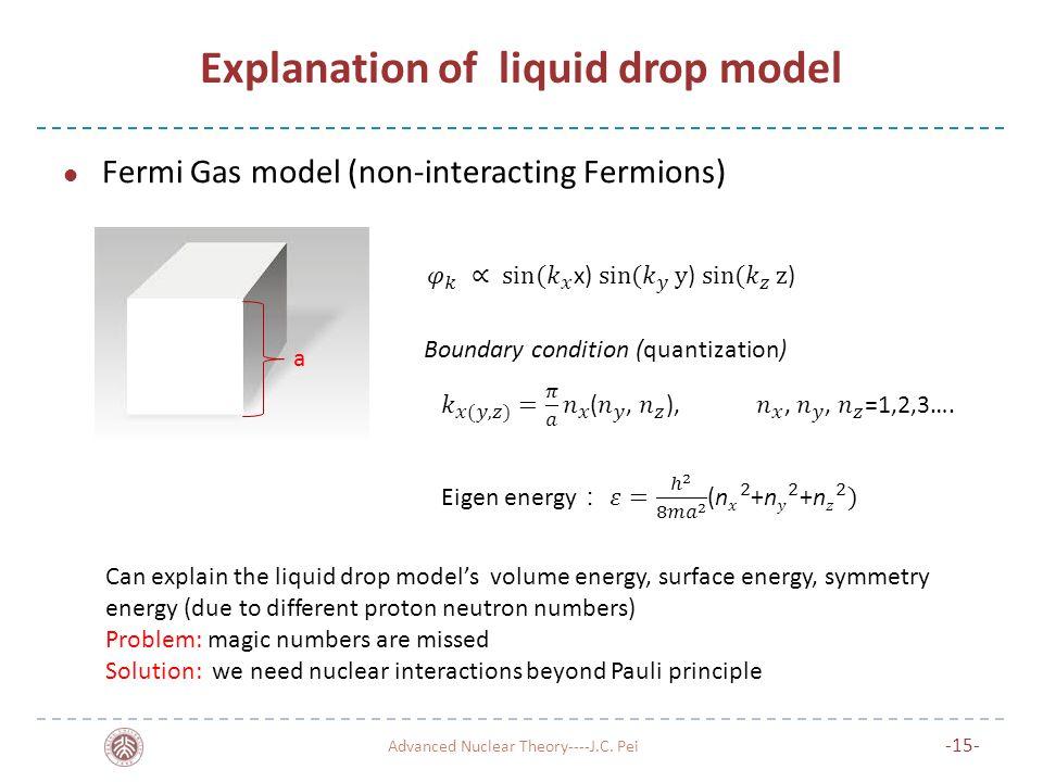 Explanation of liquid drop model
