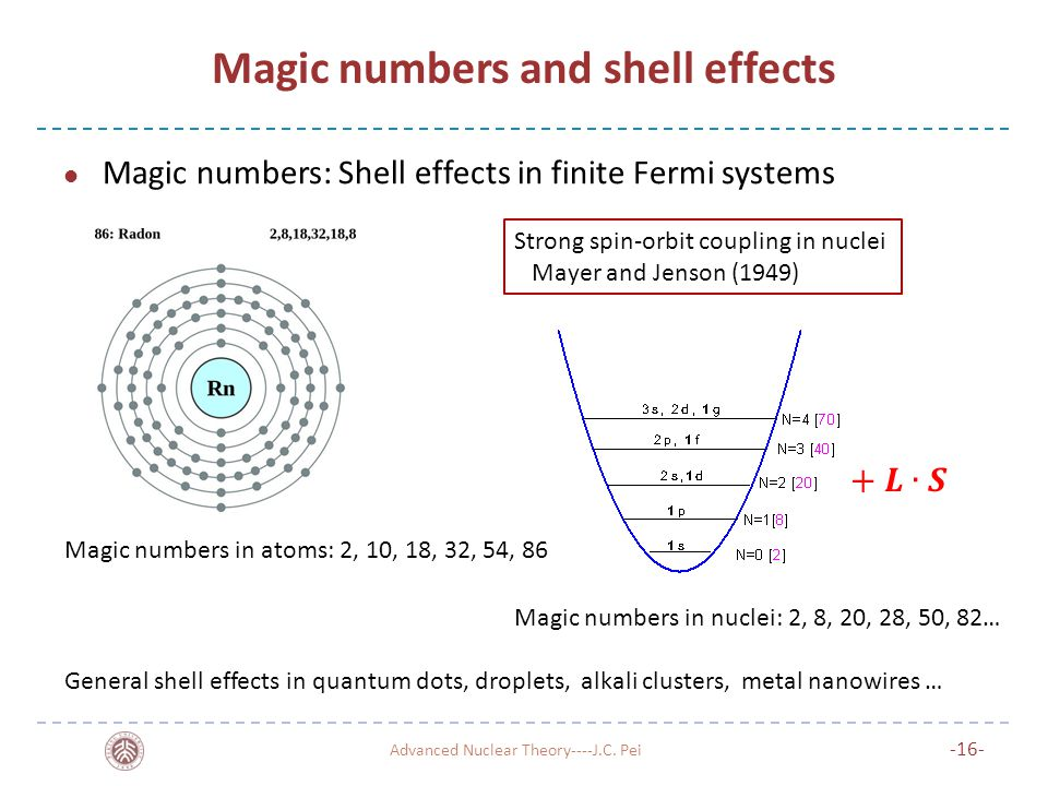 Magic numbers and shell effects
