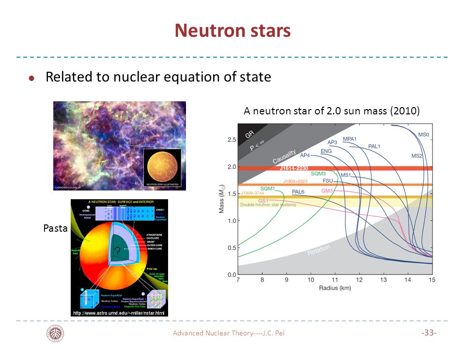 Advanced Nuclear Theory----J.C. Pei