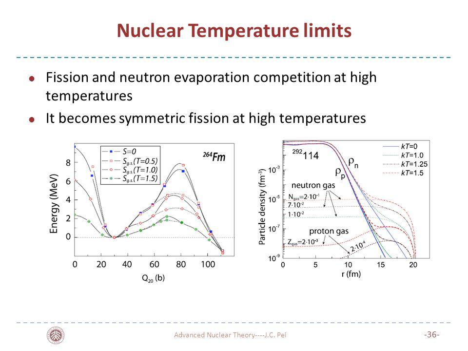 Nuclear Temperature limits