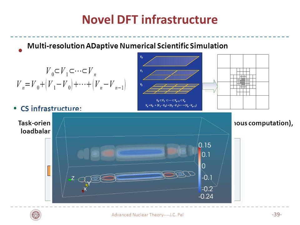 Novel DFT infrastructure