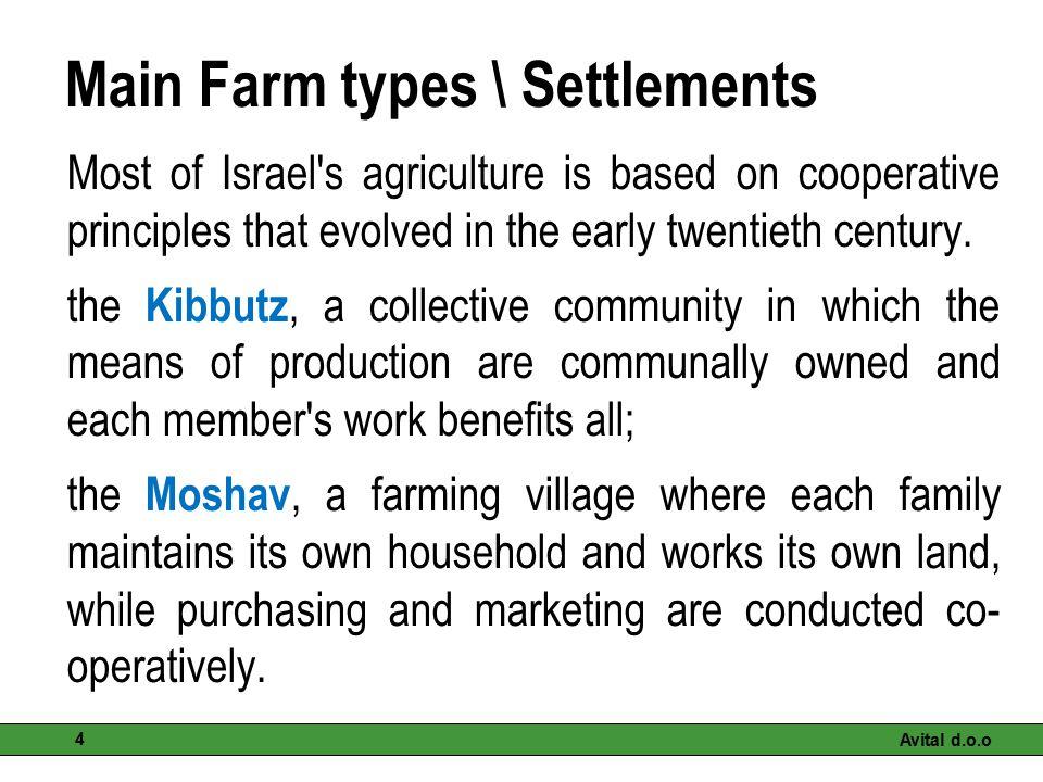 Main Farm types \ Settlements