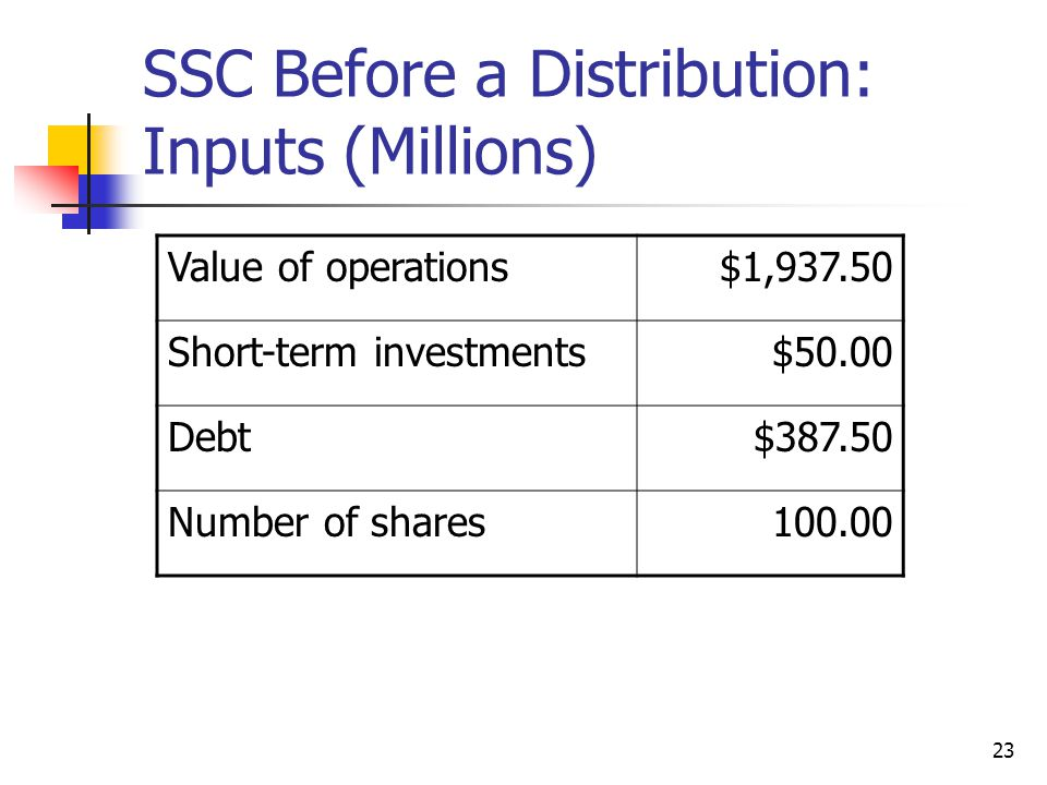 SSC Before a Distribution: Inputs (Millions)