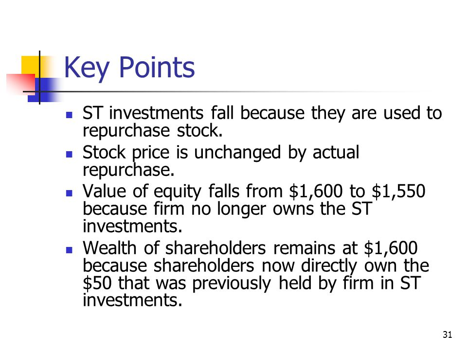 Key Points ST investments fall because they are used to repurchase stock. Stock price is unchanged by actual repurchase.