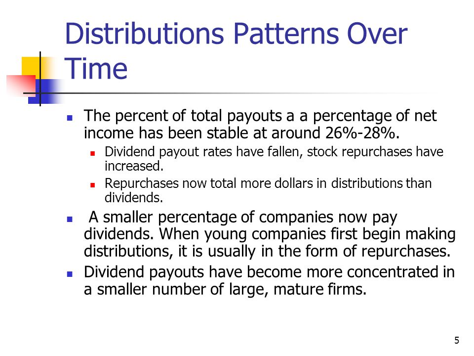 Distributions Patterns Over Time
