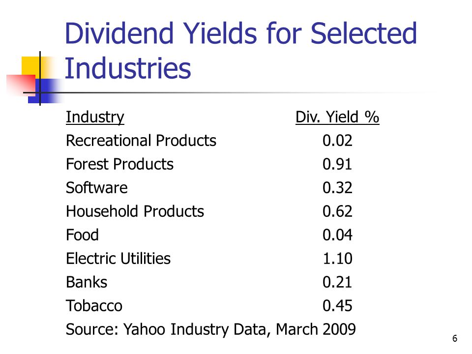 Dividend Yields for Selected Industries