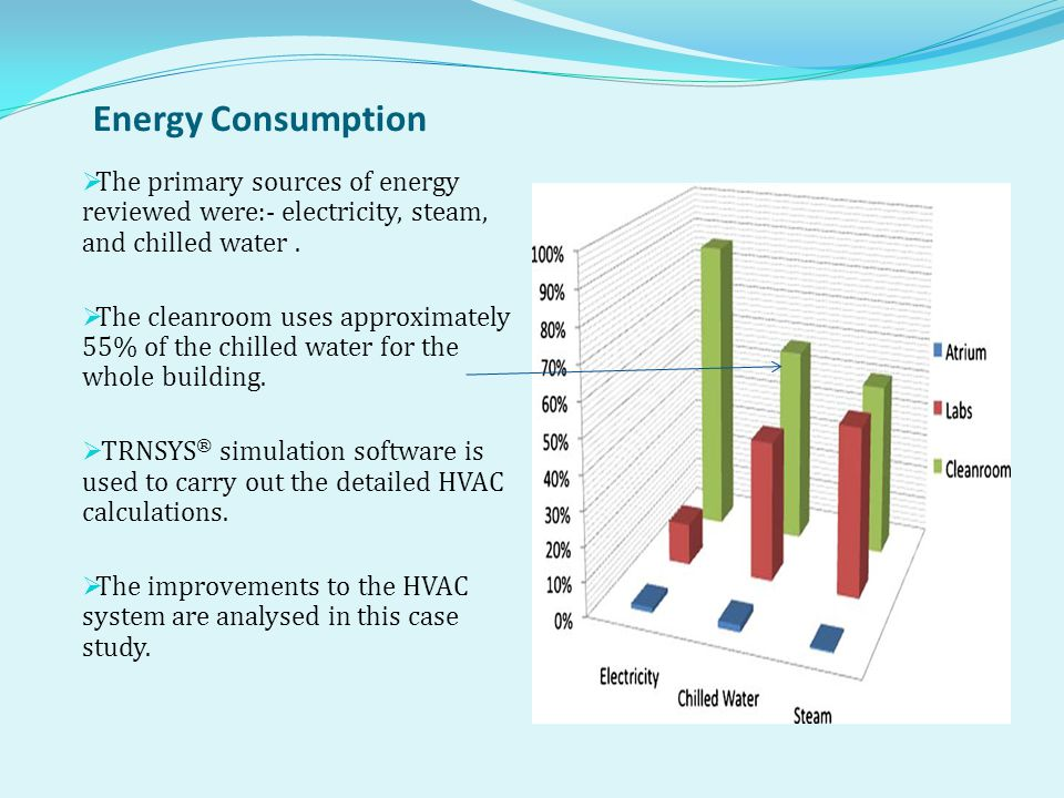 Energy Consumption The primary sources of energy reviewed were:- electricity, steam, and chilled water .