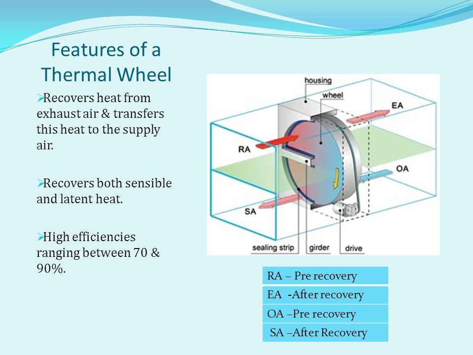 Features of a Thermal Wheel