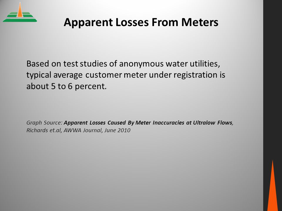 Apparent Losses From Meters