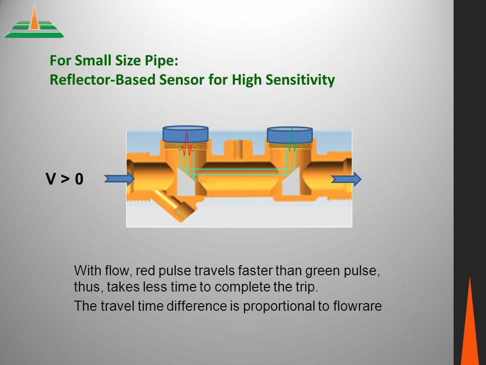 Reflector-Based Sensor for High Sensitivity
