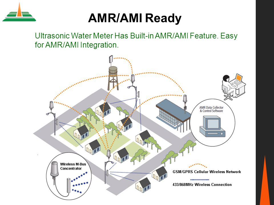 AMR/AMI Ready Ultrasonic Water Meter Has Built-in AMR/AMI Feature. Easy for AMR/AMI Integration.