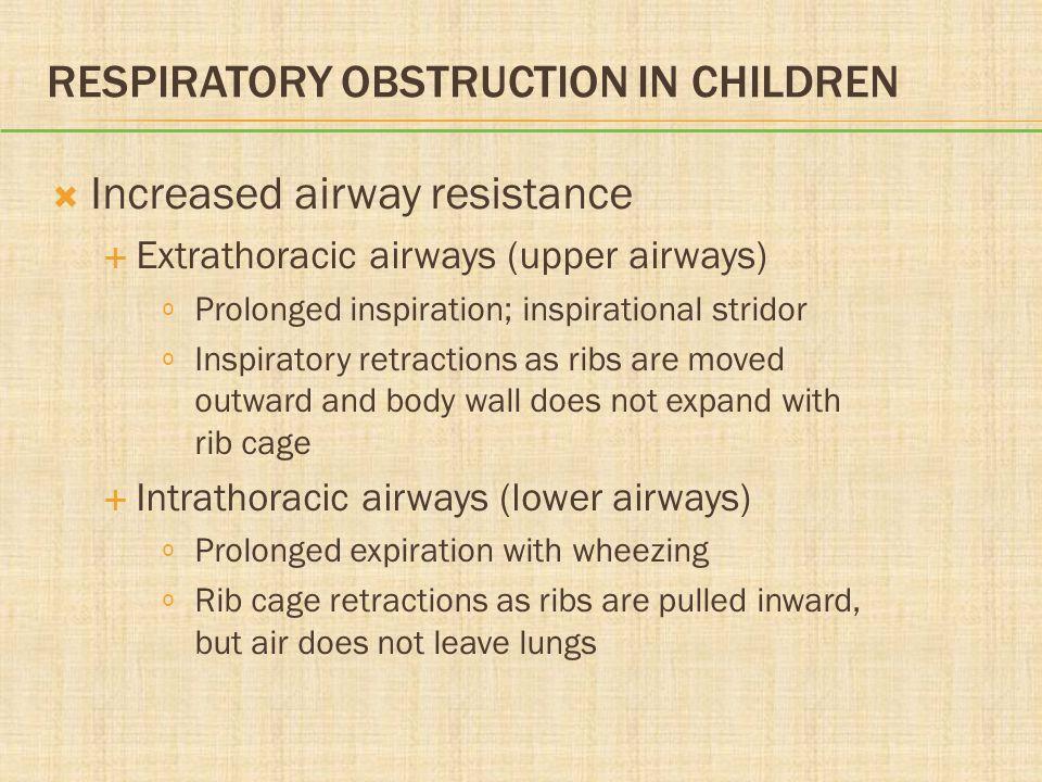 Respiratory Obstruction in Children
