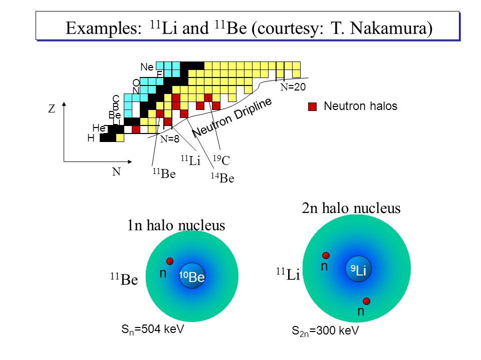 Examples: 11Li and 11Be (courtesy: T. Nakamura)