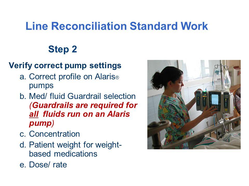 Line Reconciliation Standard Work