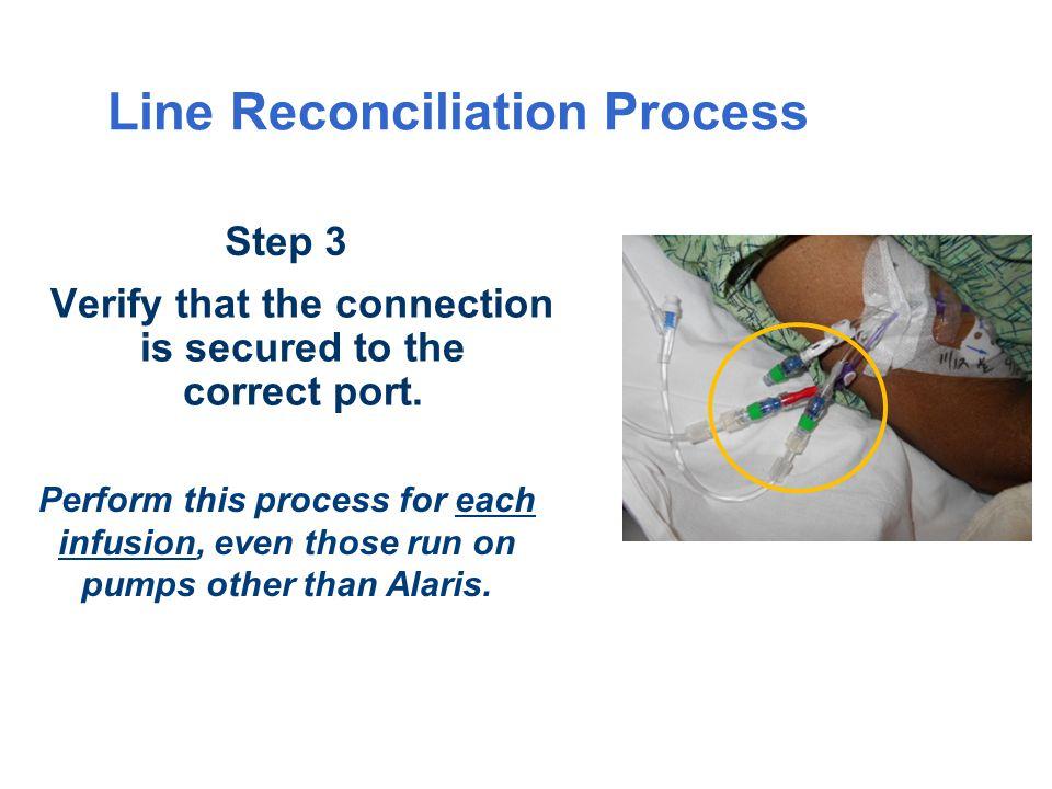 Line Reconciliation Process