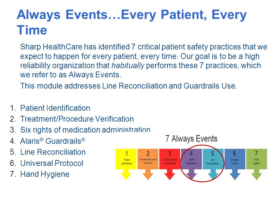 Always Events…Every Patient, Every Time