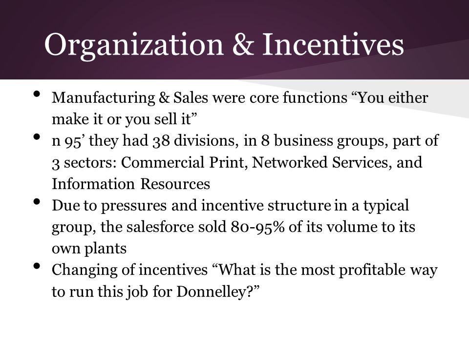 Organization & Incentives