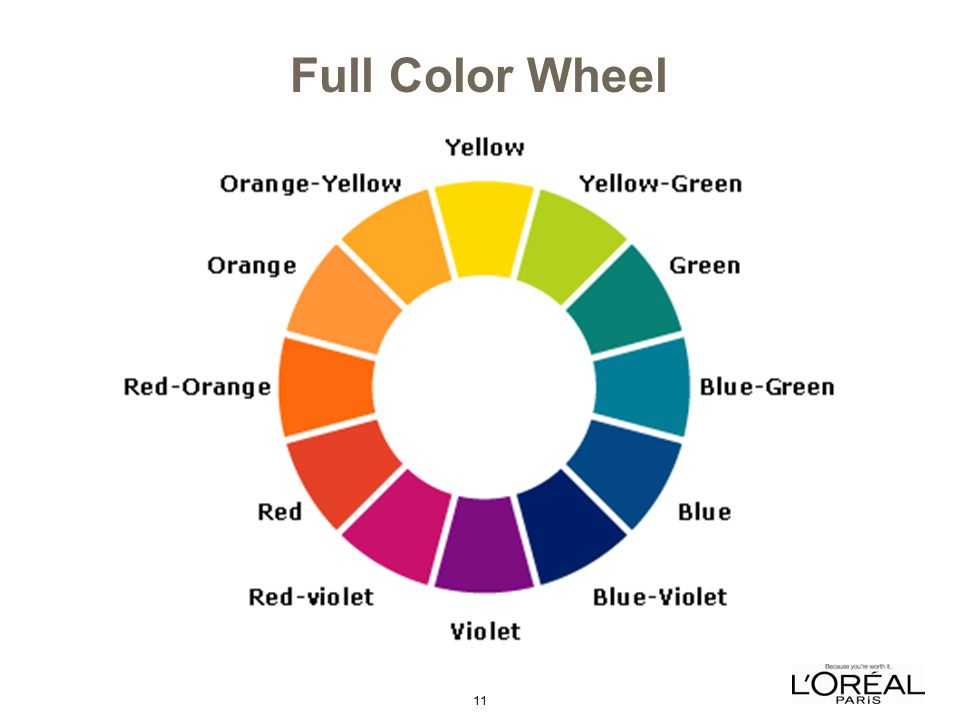 Full Color Wheel