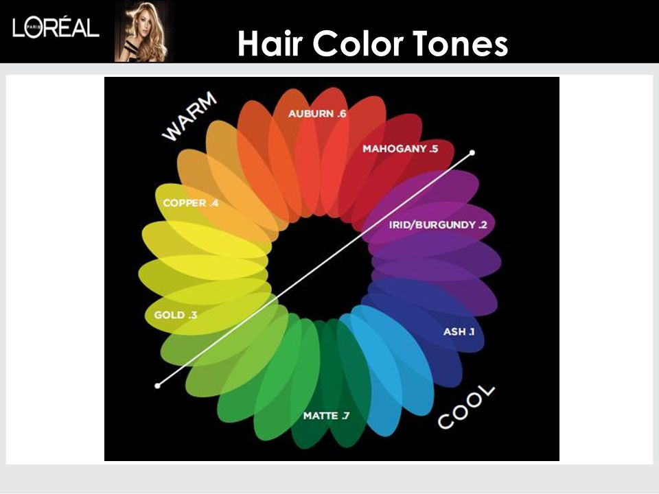 Hair Color Tones