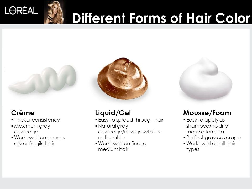 Different Forms of Hair Color