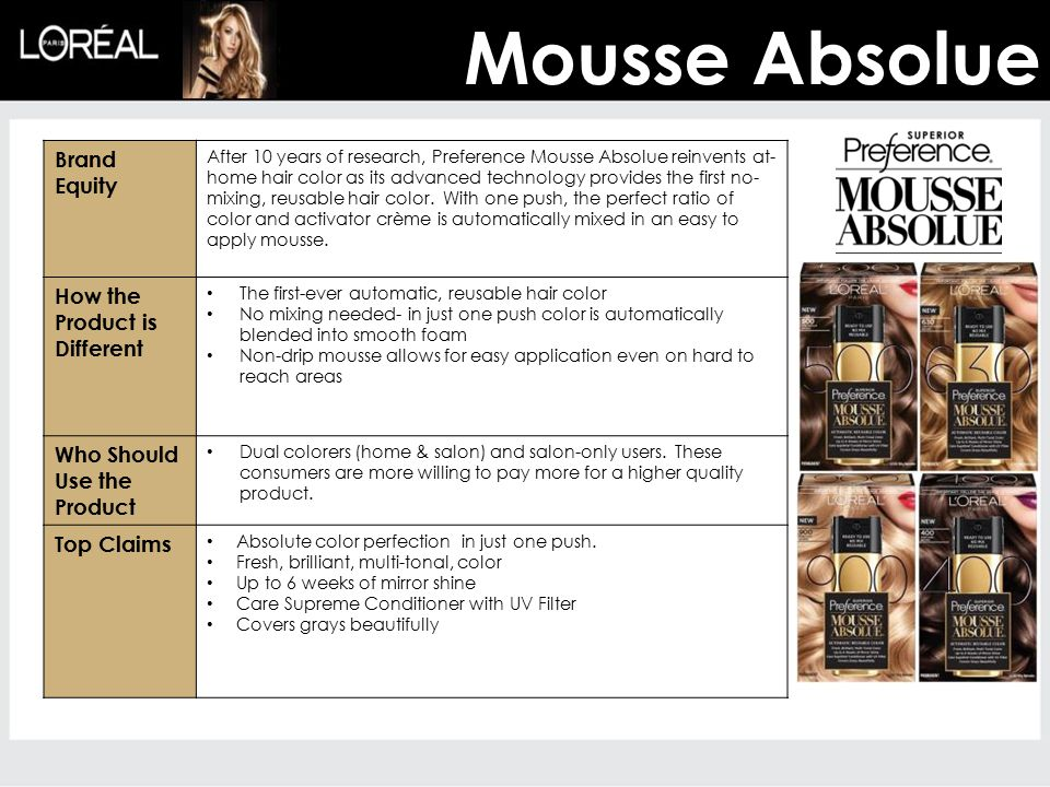 Mousse Absolue Brand Equity How the Product is Different