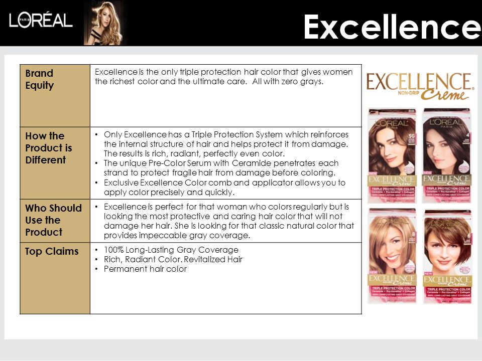 Excellence Brand Equity How the Product is Different