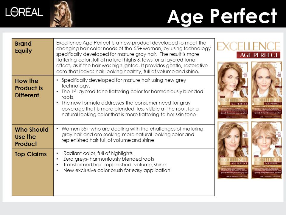 Age Perfect Brand Equity How the Product is Different