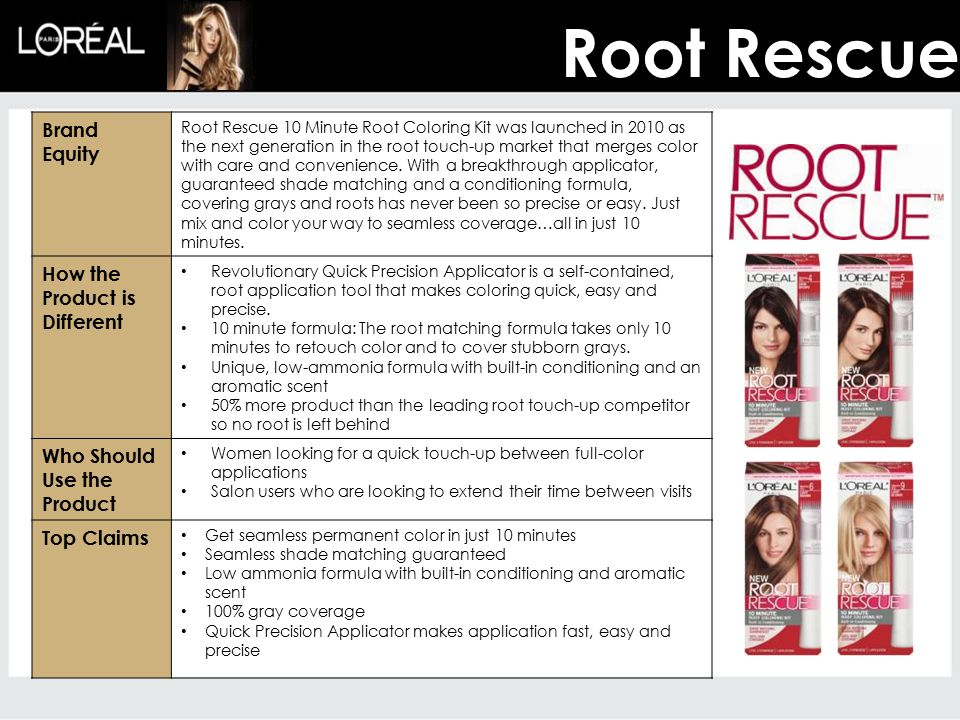 Root Rescue Brand Equity How the Product is Different