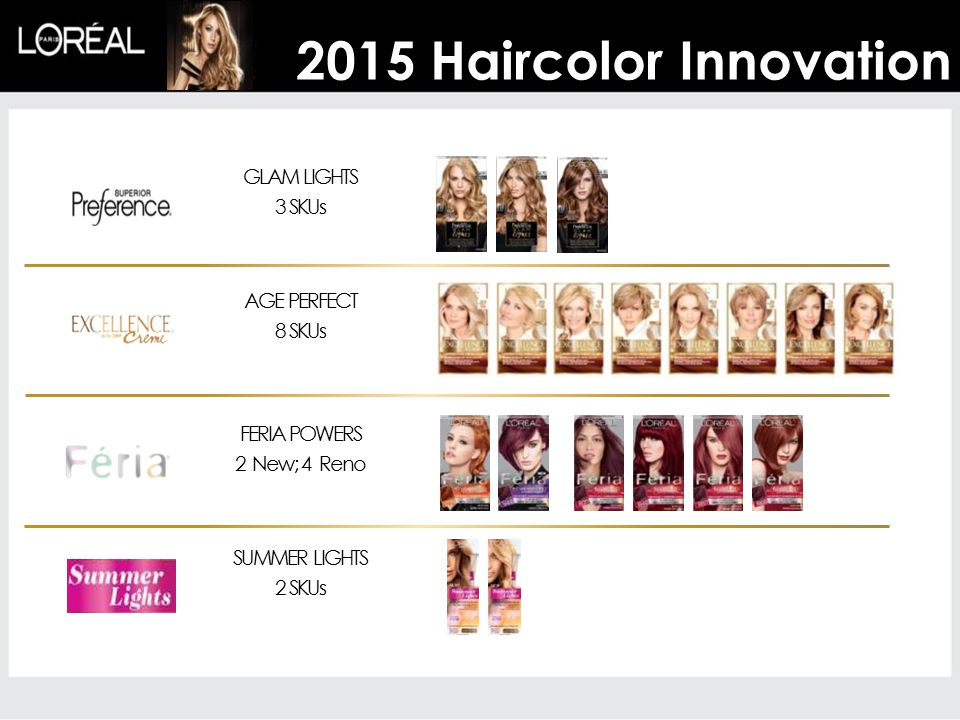 2015 Haircolor Innovation GLAM LIGHTS 3 SKUs AGE PERFECT 8 SKUs