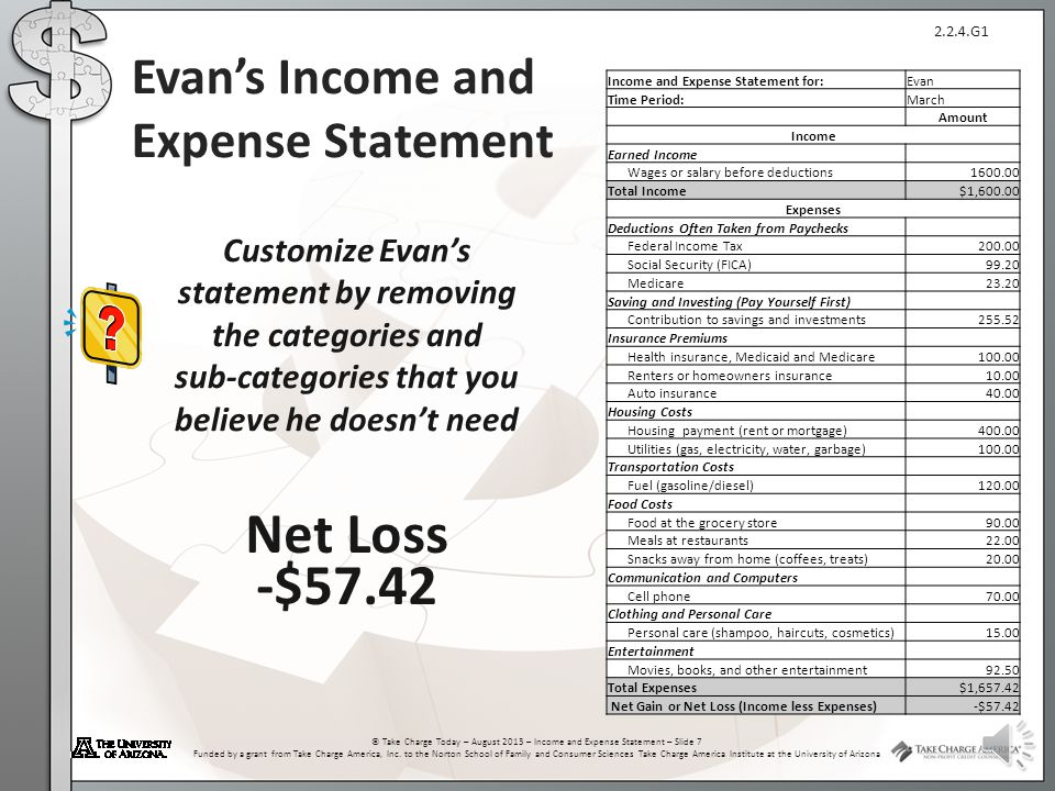 Evan's Income and Expense Statement
