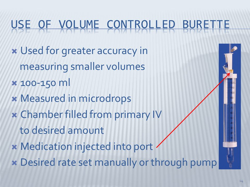 Use of volume controlled burette