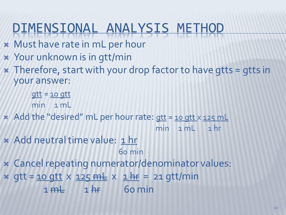 Dimensional analysis method