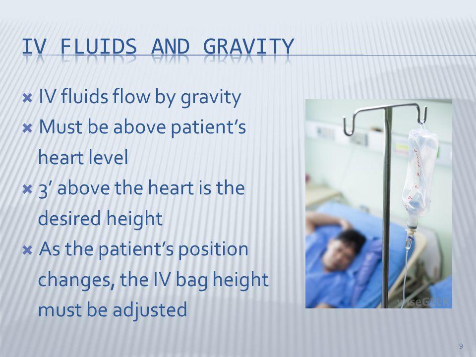 Iv fluids and gravity IV fluids flow by gravity