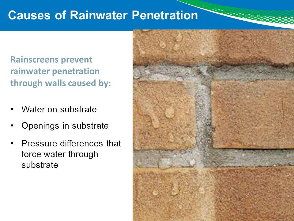 Causes of Rainwater Penetration