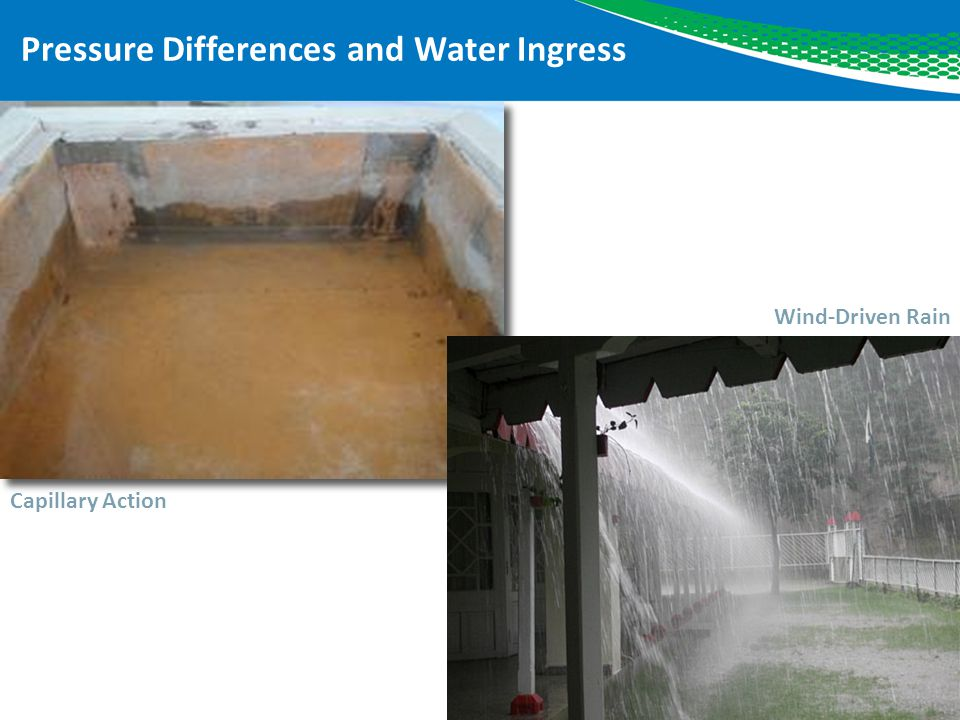 Pressure Differences and Water Ingress